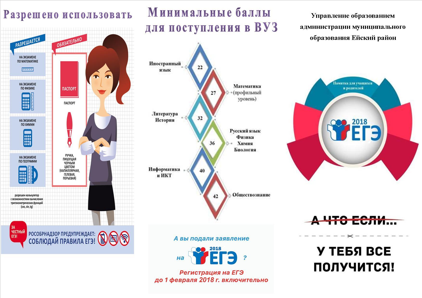 Подготовка к ЕГЭ по русскому языку: методика и технологии. Как 61